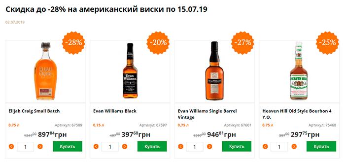 Акции winetime.com.ua